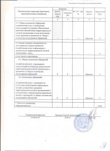 Форма 2.1(2)-2015